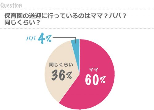 graph07-2