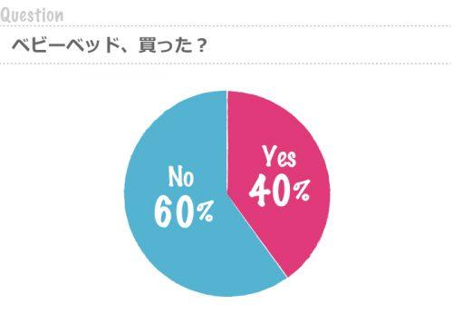 graph08