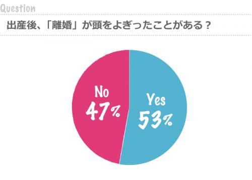 graph11-1