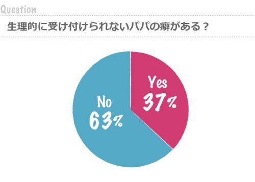 graph27