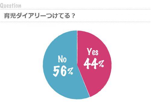 graph28