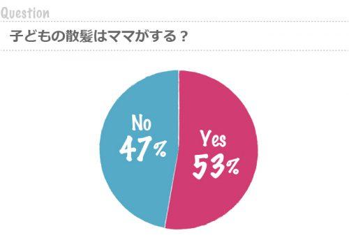 graph30
