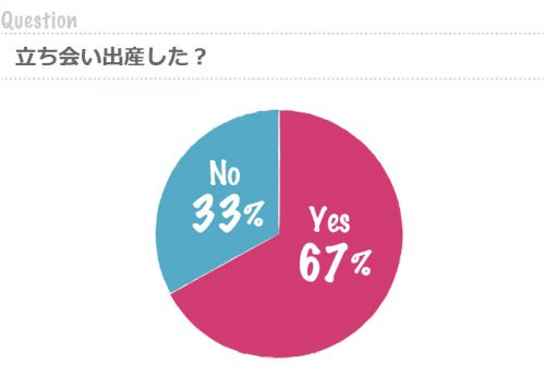 graph37