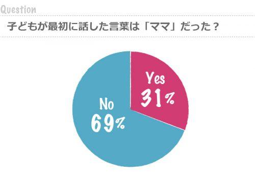 graph38