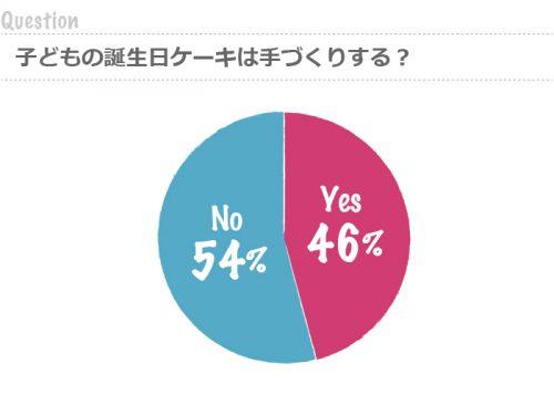 graph41