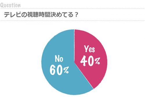 graph46