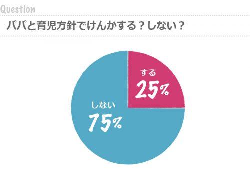 graph47
