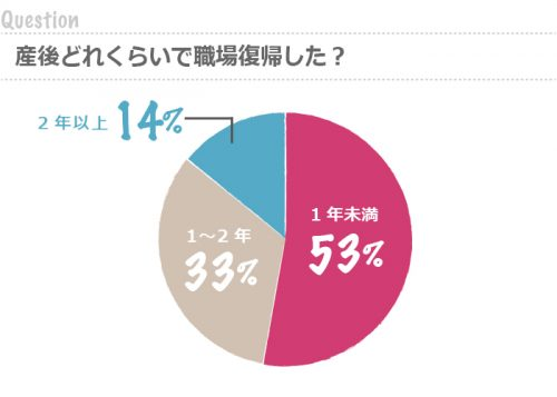 graph48