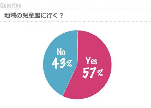 graph50