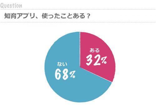 graph53