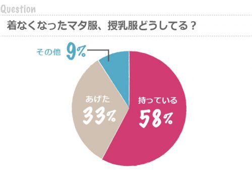 graph54