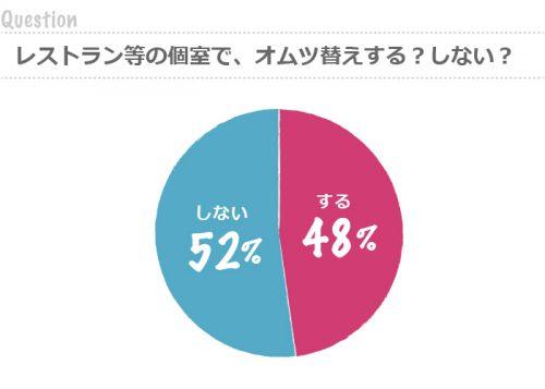 graph55