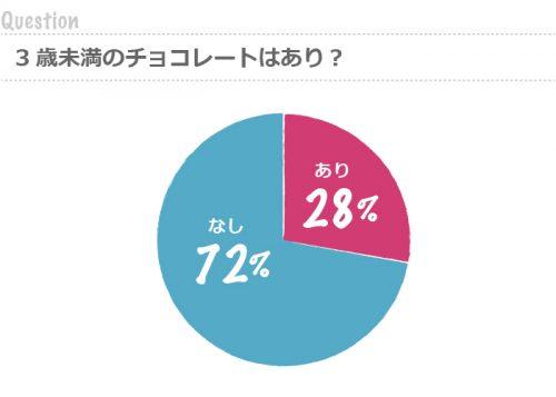 graph59