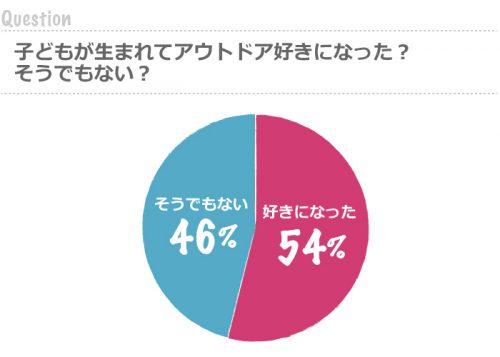 graph65
