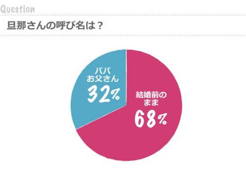 graph66