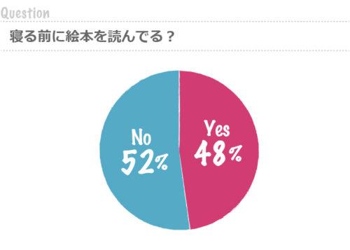 graph74