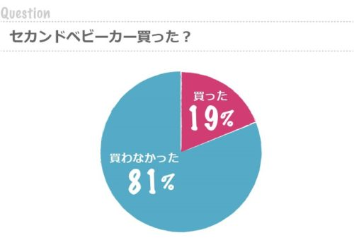 graph80