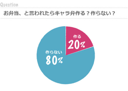 graph69