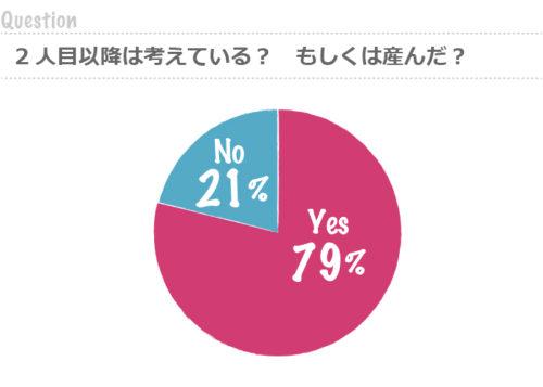 graph71