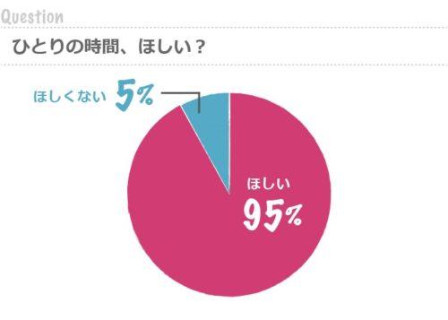 graf81
