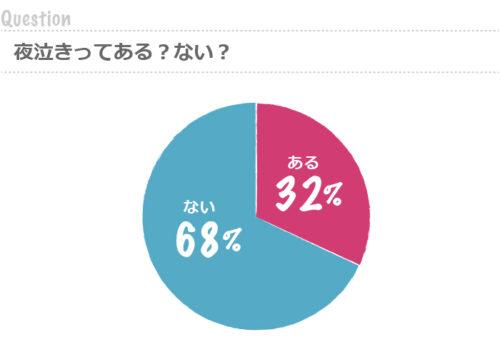 graph76