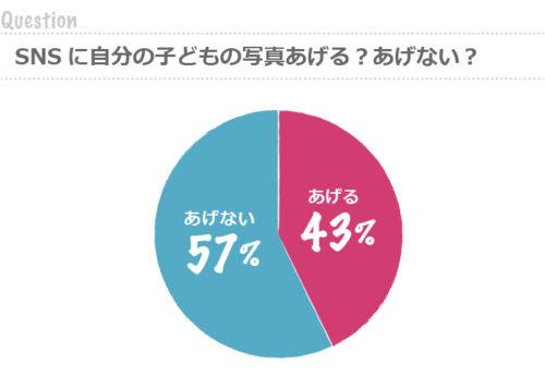 graph77