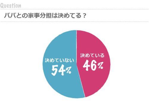 graph82