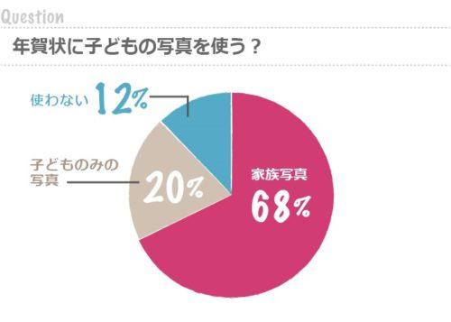 graph85