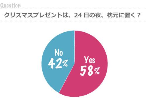 graph86