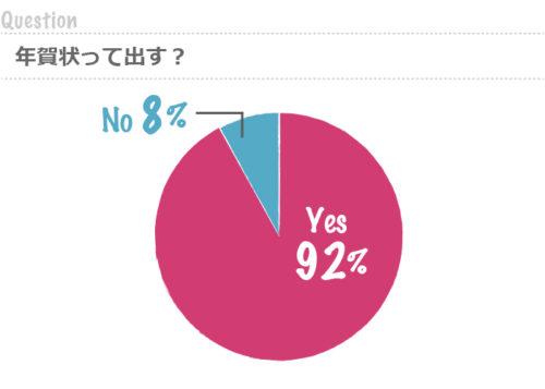 graph91