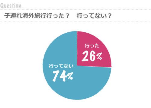 graph93
