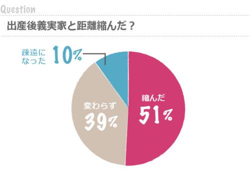 graph96