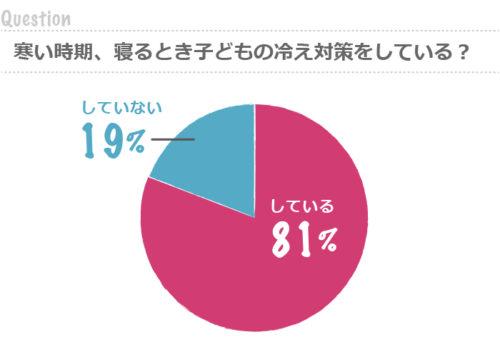 graph20180302