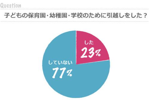 graph101
