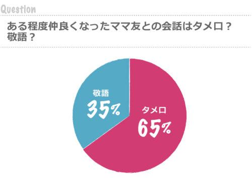 graph104
