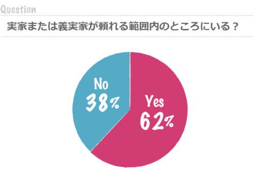 graph113