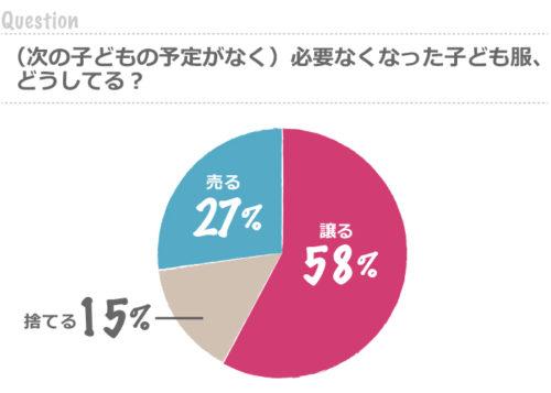 graph64
