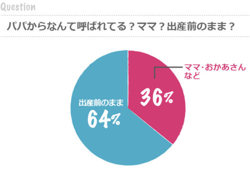 graph115