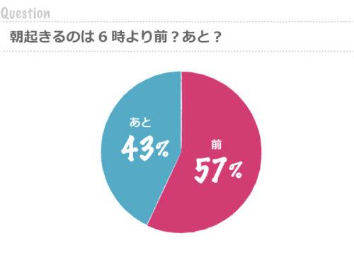 graph116
