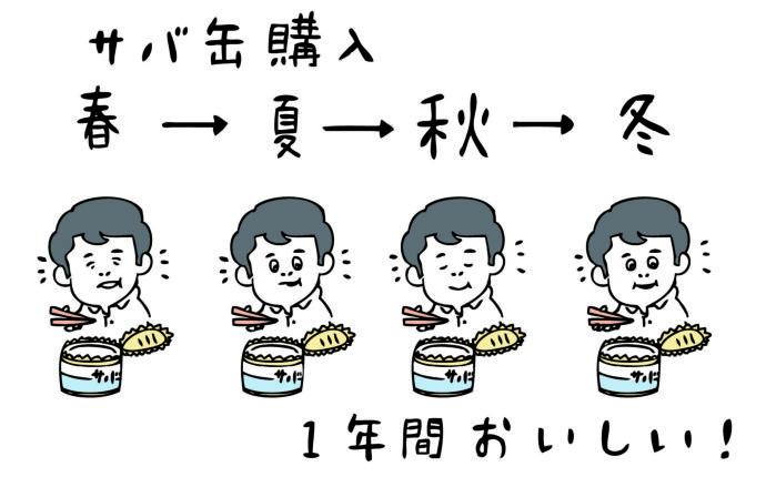 文書名-アスコムさば水煮缶レシピ-序章_ページ_08_画像_0001
