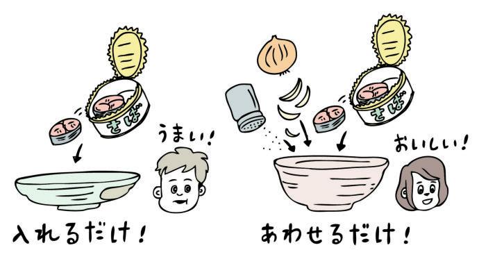 文書名-アスコムさば水煮缶レシピ-序章_ページ_07_画像_0002