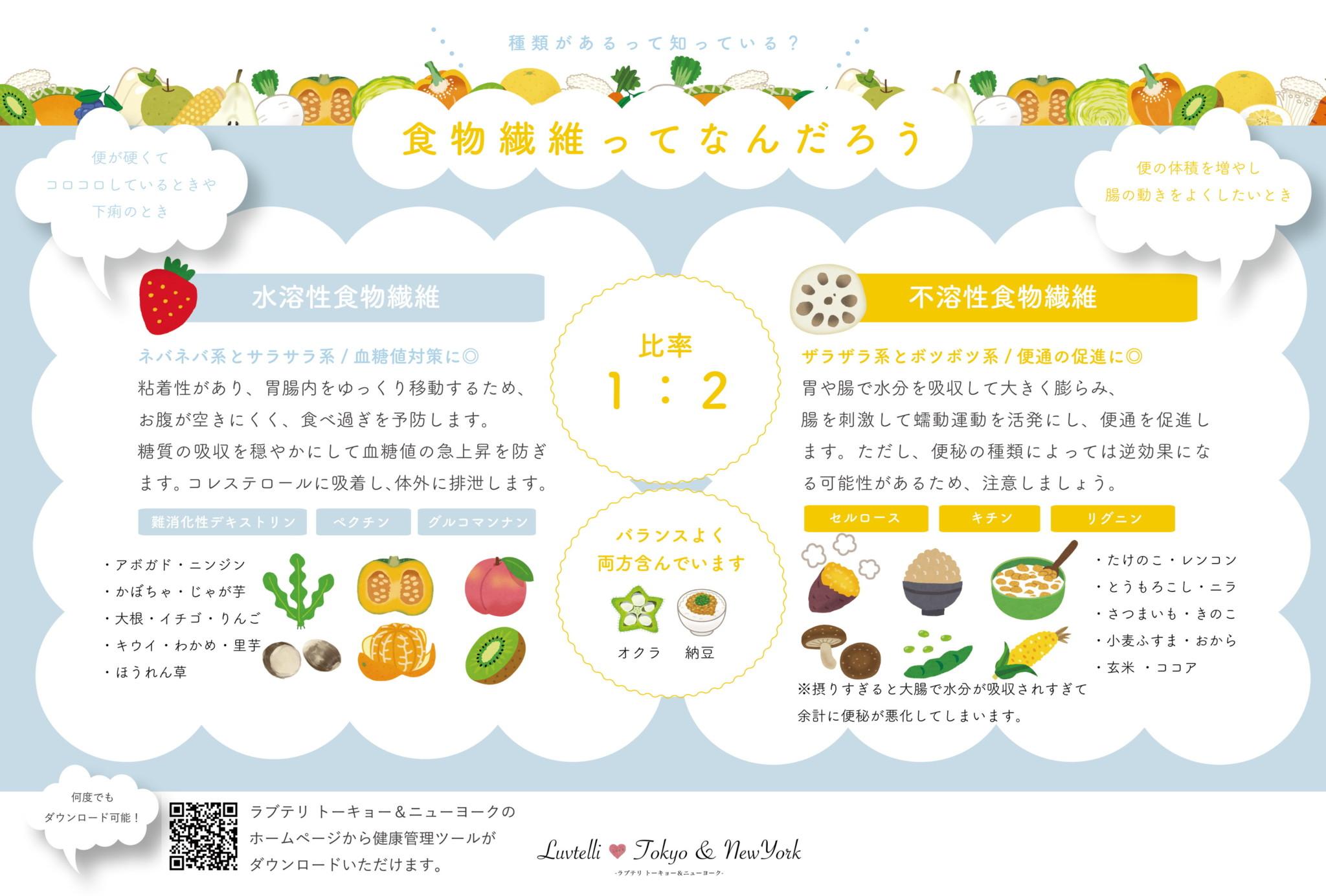 食物繊維カード