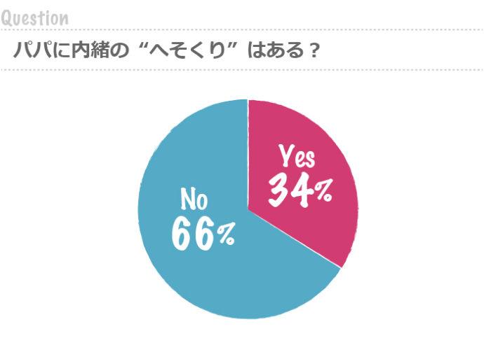 graph0217_03