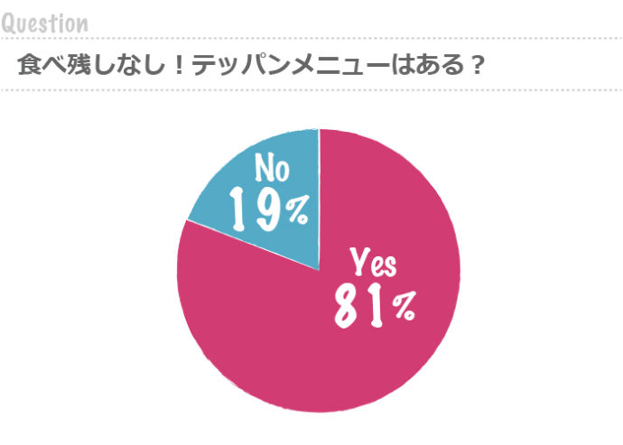 graph0217_02