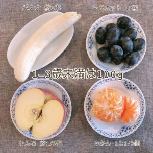 子供が大好きなフルーツ どのくらいの量を食べていいの?