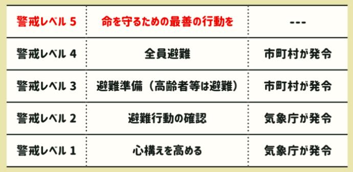 スクリーンショット 2020-02-12 18.12.40